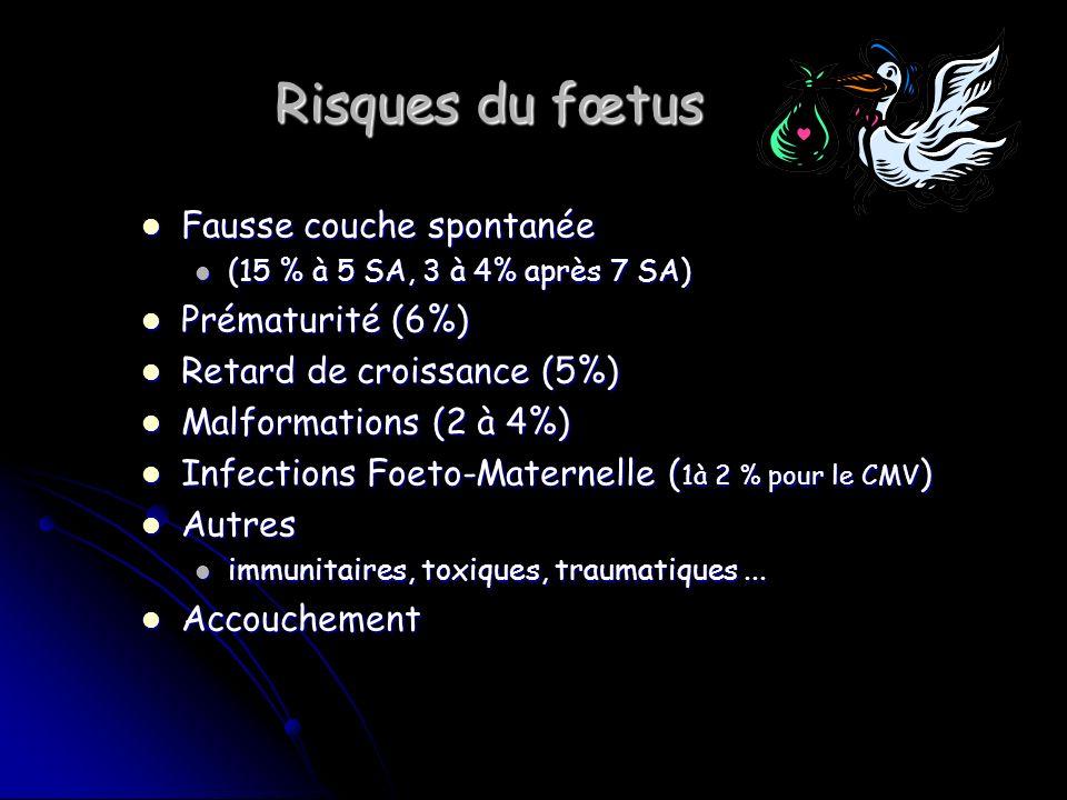 Risques du fœtus Fausse couche spontanée Fausse couche spontanée (15 % à 5 SA, 3 à 4% après 7 SA) (15 % à 5 SA, 3 à 4% après 7 SA) Prématurité (6%) Pr