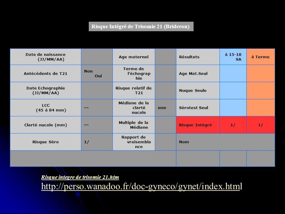 Risque Intégré de Trisomie 21 (Brideron) Date de naissance (JJ/MM/AA) Age maternelRésultats à 15-18 SA à Terme Antécédents de T21 Non Oui Terme de l'é