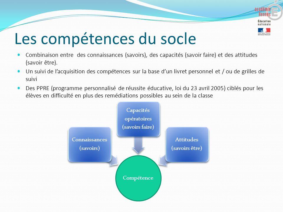Les compétences du socle Combinaison entre des connaissances (savoirs), des capacités (savoir faire) et des attitudes (savoir être).