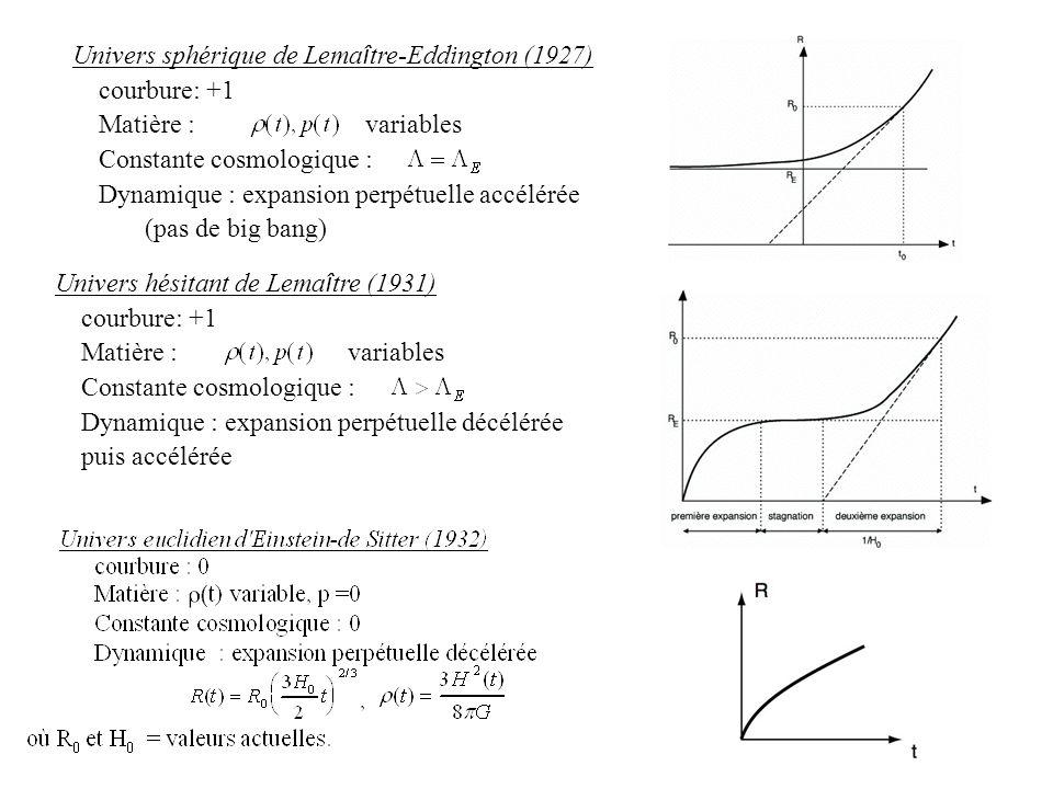 Univers sphérique de Lema î tre-Eddington (1927) courbure: +1 Matière : variables Constante cosmologique : Dynamique : expansion perpétuelle accélérée