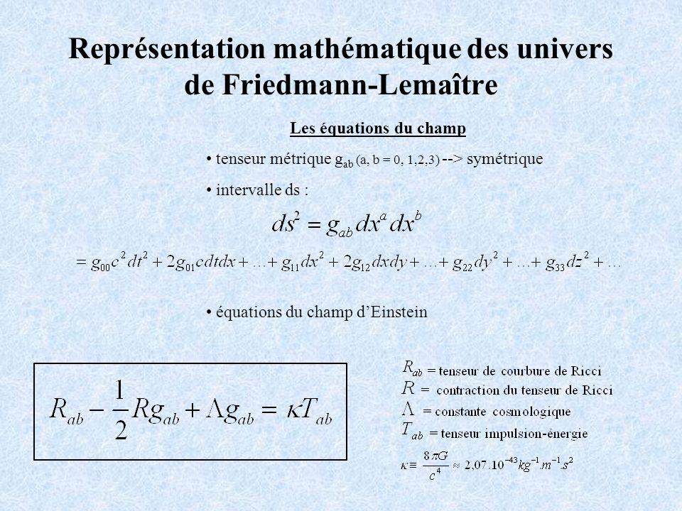 Les équations du champ tenseur métrique g ab (a, b = 0, 1,2,3) --> symétrique intervalle ds : équations du champ dEinstein Représentation mathématique