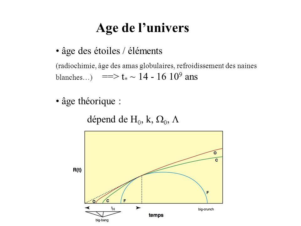 Age de lunivers âge des étoiles / éléments (radiochimie, âge des amas globulaires, refroidissement des naines blanches…) ==> t * ~ 14 - 16 10 9 ans âg