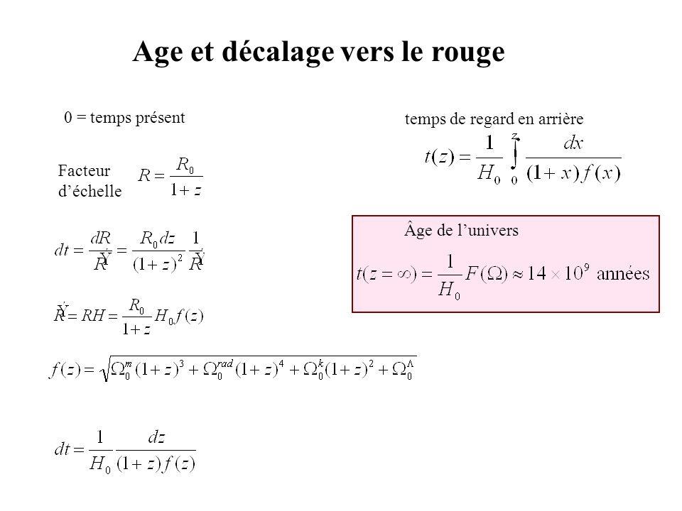 Age et décalage vers le rouge 0 = temps présent Facteur déchelle temps de regard en arrière Âge de lunivers