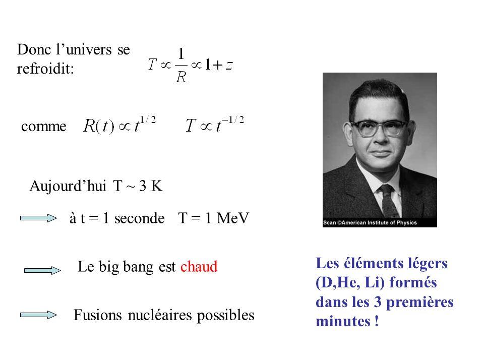 Donc lunivers se refroidit: comme Aujourdhui T ~ 3 K à t = 1 seconde T = 1 MeV Fusions nucléaires possibles Le big bang est chaud Les éléments légers