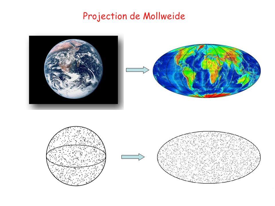 Projection de Mollweide