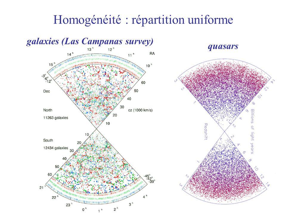 Homogénéité : répartition uniforme quasars galaxies (Las Campanas survey)