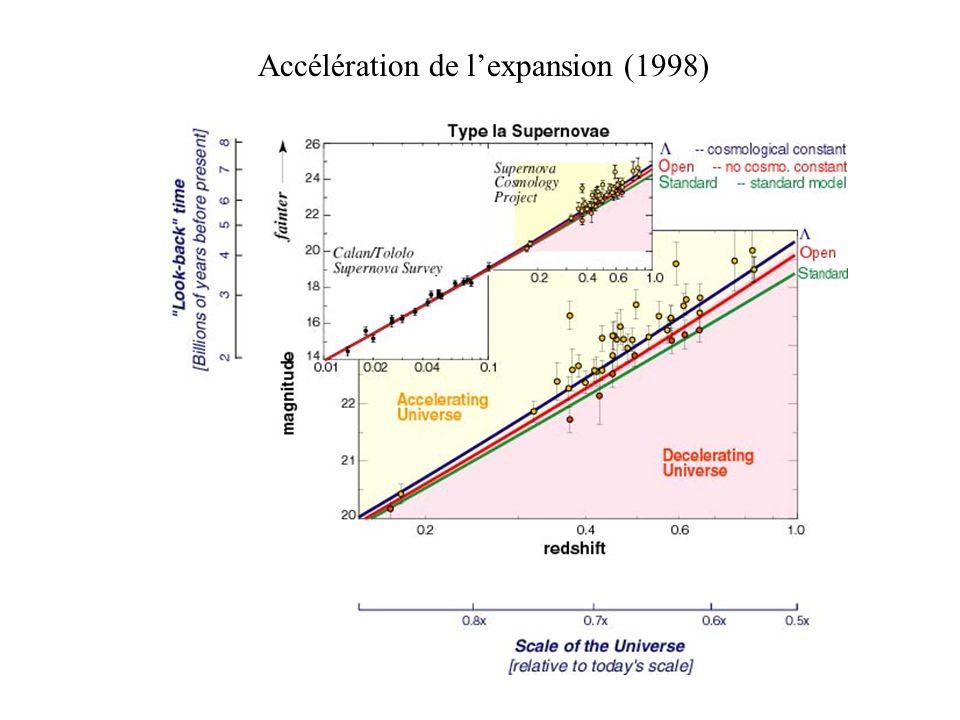 Accélération de lexpansion (1998)