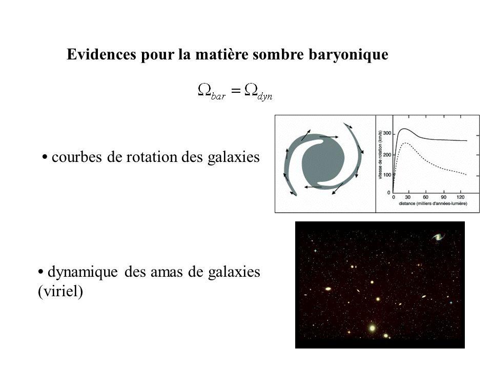 Evidences pour la matière sombre baryonique courbes de rotation des galaxies dynamique des amas de galaxies (viriel)