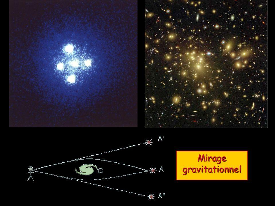 Mirage gravitationnel