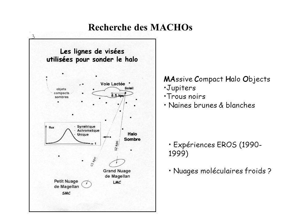 Recherche des MACHOs Expériences EROS (1990- 1999) Nuages moléculaires froids ? MAssive Compact Halo Objects Jupiters Trous noirs Naines brunes & blan