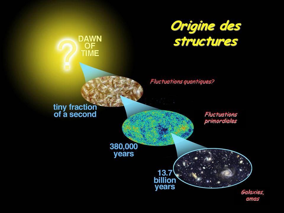 Fluctuations primordiales Fluctuations quantiques? Galaxies, amas Origine des structures