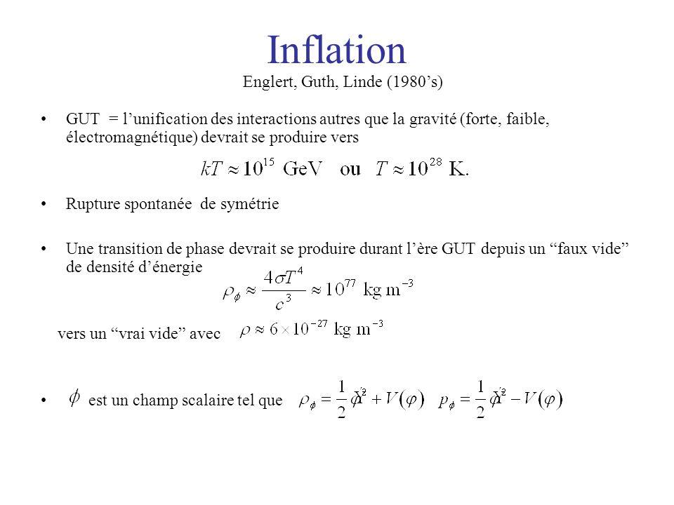 Inflation GUT = lunification des interactions autres que la gravité (forte, faible, électromagnétique) devrait se produire vers Rupture spontanée de s