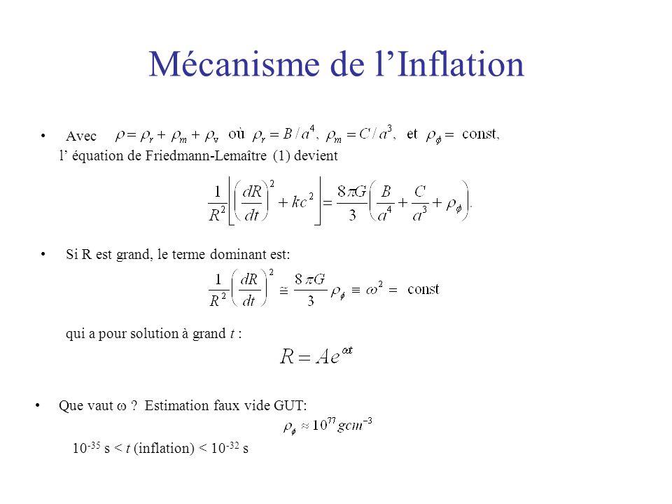 Mécanisme de lInflation Avec l équation de Friedmann-Lemaître (1) devient Si R est grand, le terme dominant est: qui a pour solution à grand t : Que v
