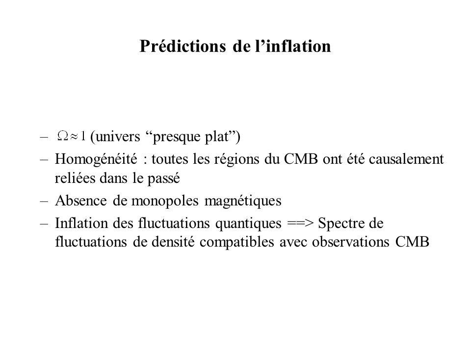 Prédictions de linflation – (univers presque plat) –Homogénéité : toutes les régions du CMB ont été causalement reliées dans le passé –Absence de mono
