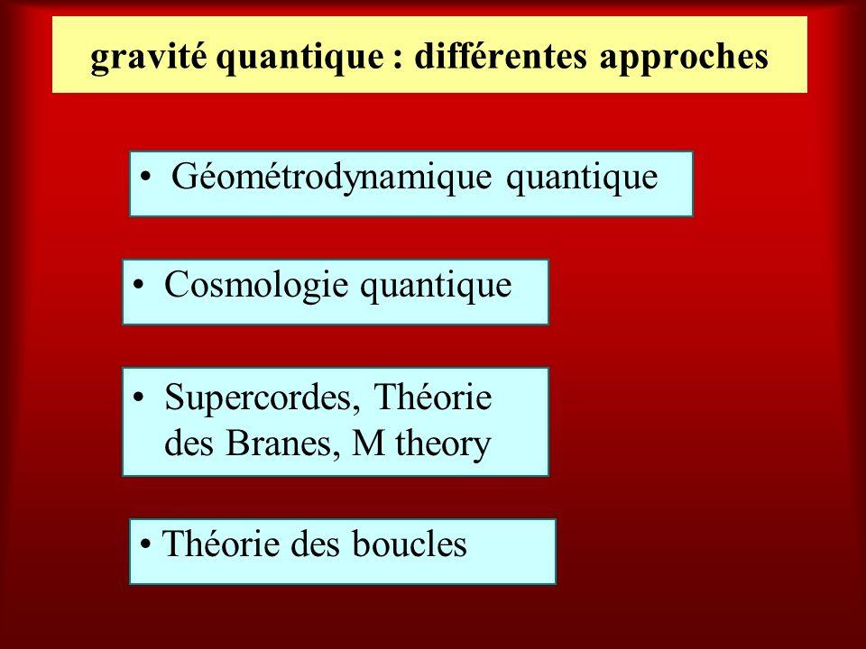 Cosmologie quantique Supercordes, Théorie des Branes, M theory Théorie des boucles gravité quantique : différentes approches Géométrodynamique quantiq