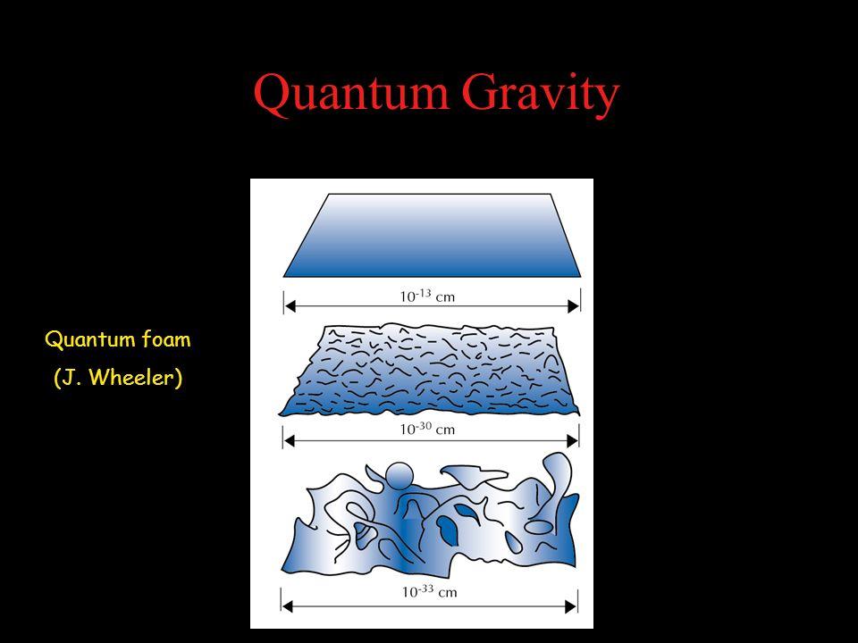 Quantum Gravity Quantum foam (J. Wheeler)