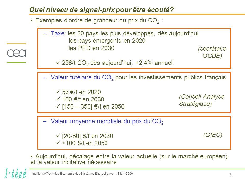 9 Institut de Technico-Economie des Systèmes Energétiques – 3 juin 2009 Quel niveau de signal-prix pour être écouté.