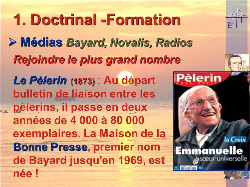 Pélé vélo vers Lourdes 1. Doctrinal -Formation Education de la foi Pèlerinages, Paroisses, Centres déducation de la foi Education de la foi Pèlerinage
