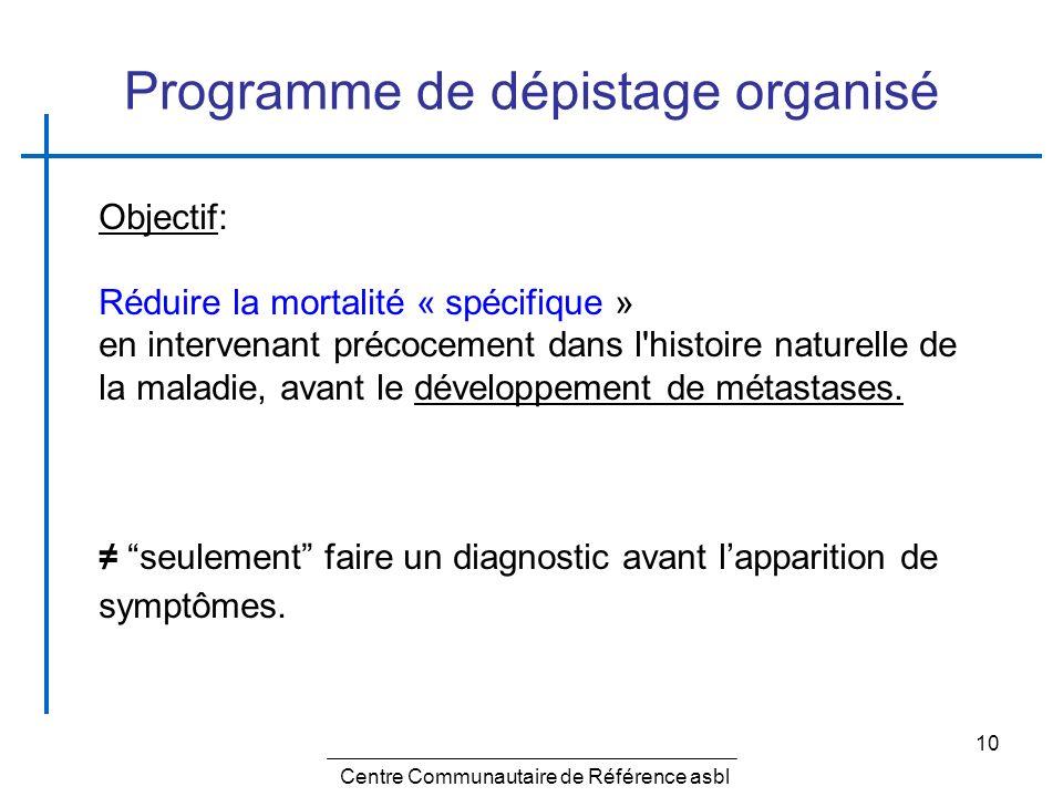 10 Programme de dépistage organisé Objectif: Réduire la mortalité « spécifique » en intervenant précocement dans l'histoire naturelle de la maladie, a