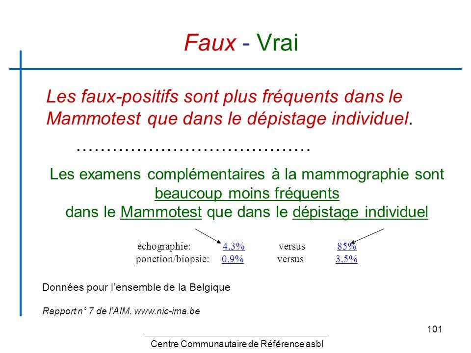 101 Faux - Vrai Les faux-positifs sont plus fréquents dans le Mammotest que dans le dépistage individuel. ………………………………… Les examens complémentaires à