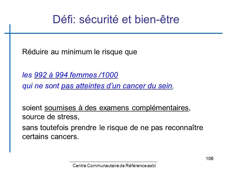106 Défi: sécurité et bien-être Réduire au minimum le risque que les 992 à 994 femmes /1000 qui ne sont pas atteintes dun cancer du sein, soient soumi