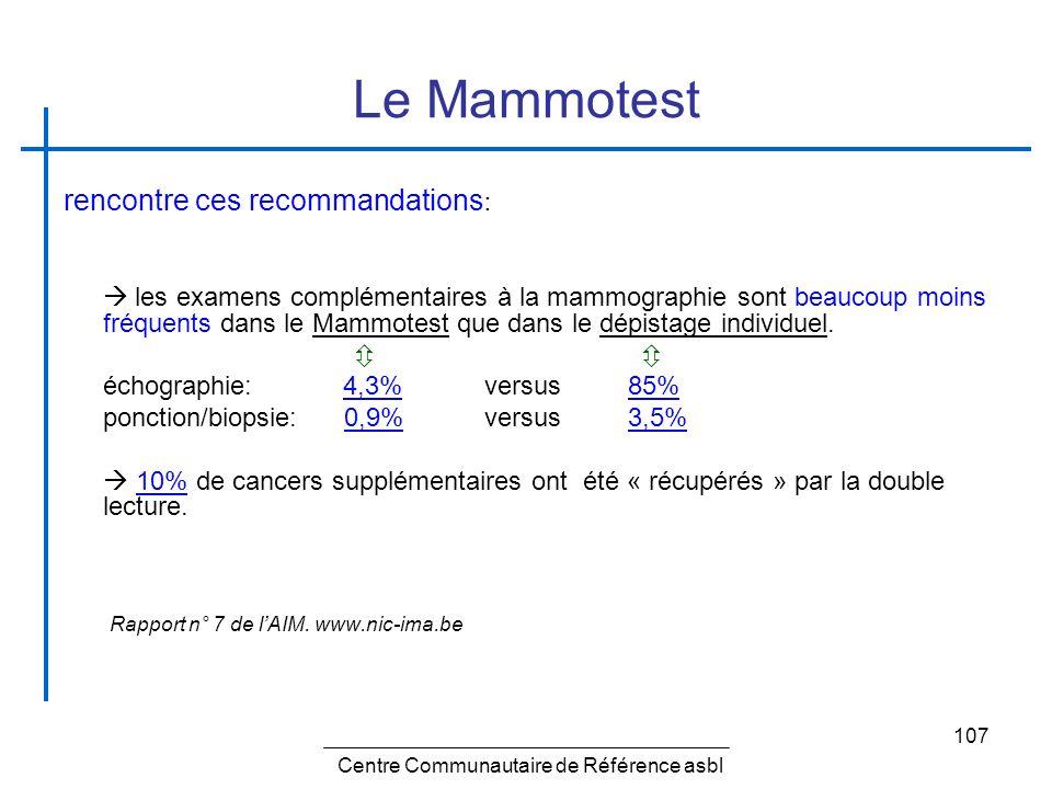 107 Le Mammotest rencontre ces recommandations : les examens complémentaires à la mammographie sont beaucoup moins fréquents dans le Mammotest que dan