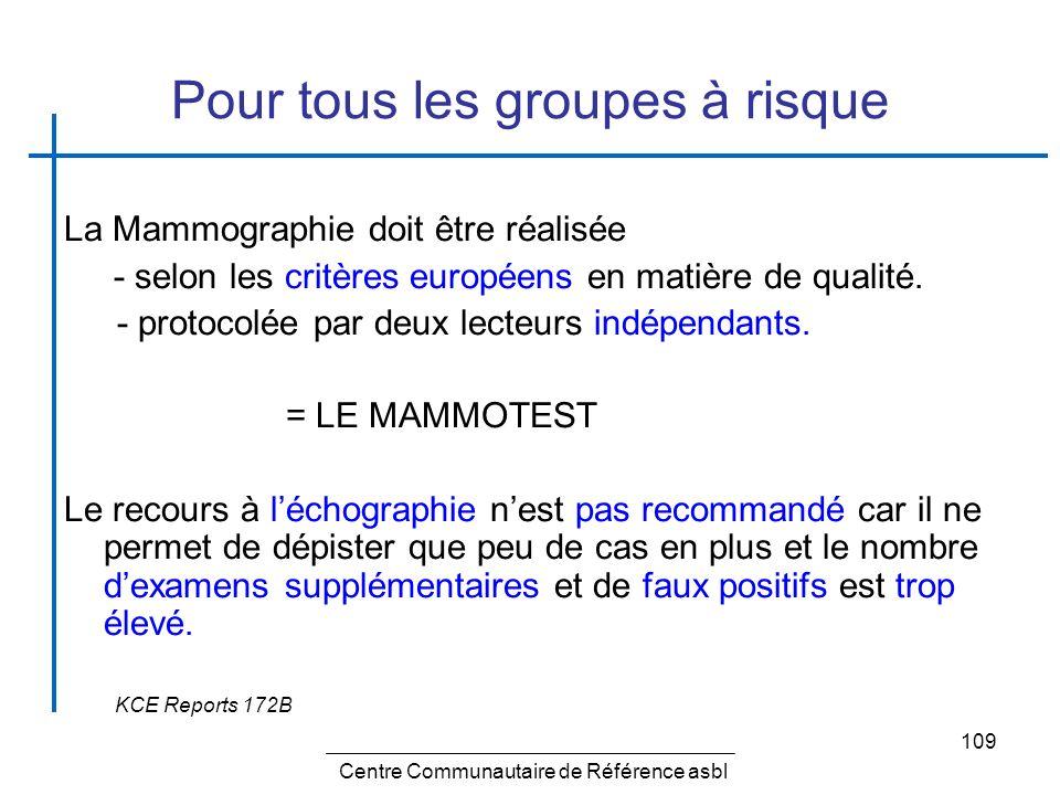 109 Pour tous les groupes à risque La Mammographie doit être réalisée - selon les critères européens en matière de qualité. - protocolée par deux lect