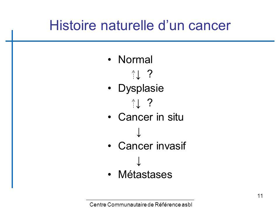 11 Normal ? Dysplasie ? Cancer in situ Cancer invasif Métastases Histoire naturelle dun cancer Centre Communautaire de Référence asbl