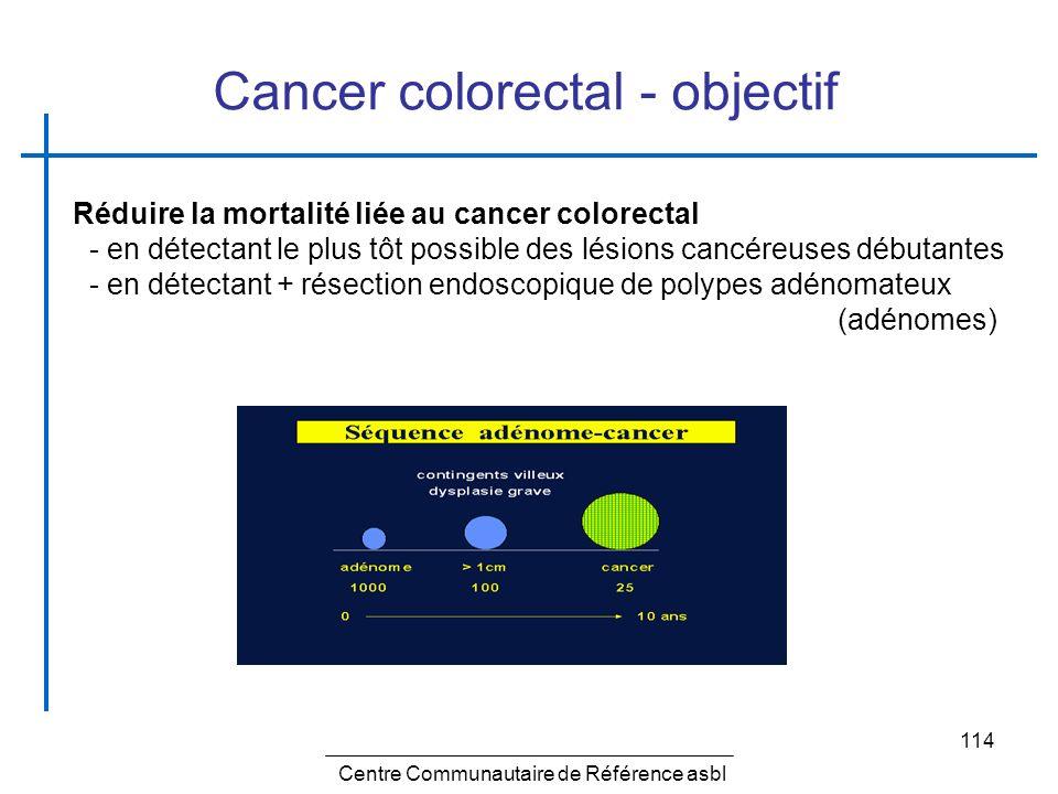 114 Réduire la mortalité liée au cancer colorectal - en détectant le plus tôt possible des lésions cancéreuses débutantes - en détectant + résection e