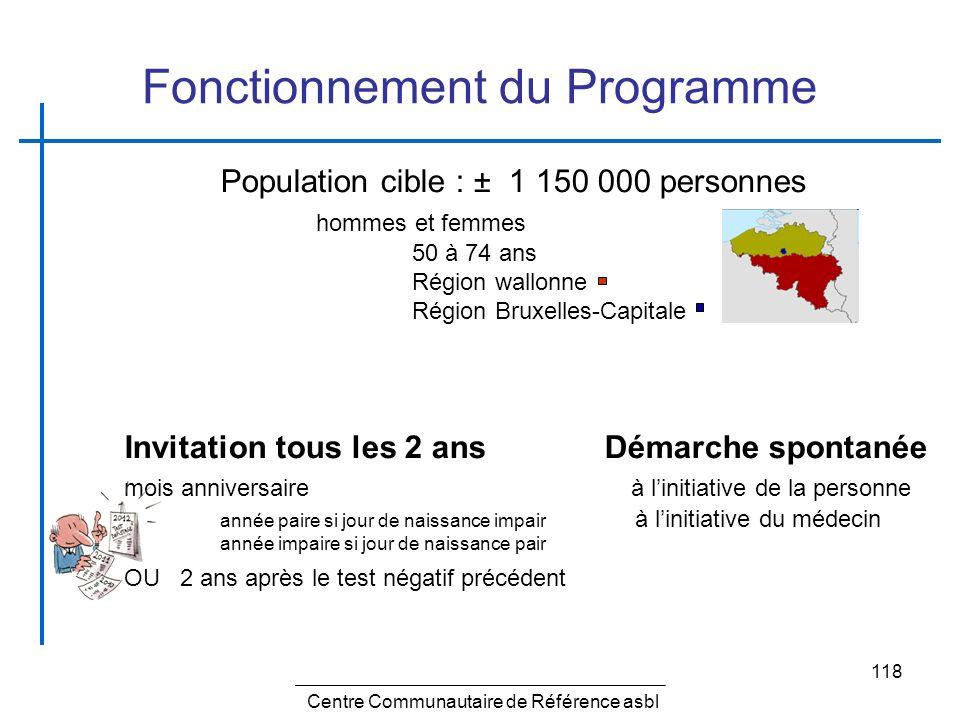 118 Population cible : ± 1 150 000 personnes hommes et femmes 50 à 74 ans Région wallonne Région Bruxelles-Capitale Invitation tous les 2 ansDémarche