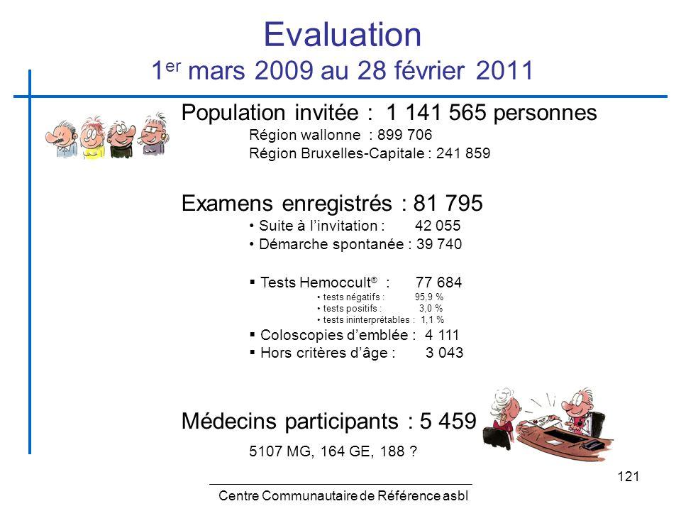 121 Evaluation 1 er mars 2009 au 28 février 2011 Population invitée : 1 141 565 personnes Région wallonne : 899 706 Région Bruxelles-Capitale : 241 85