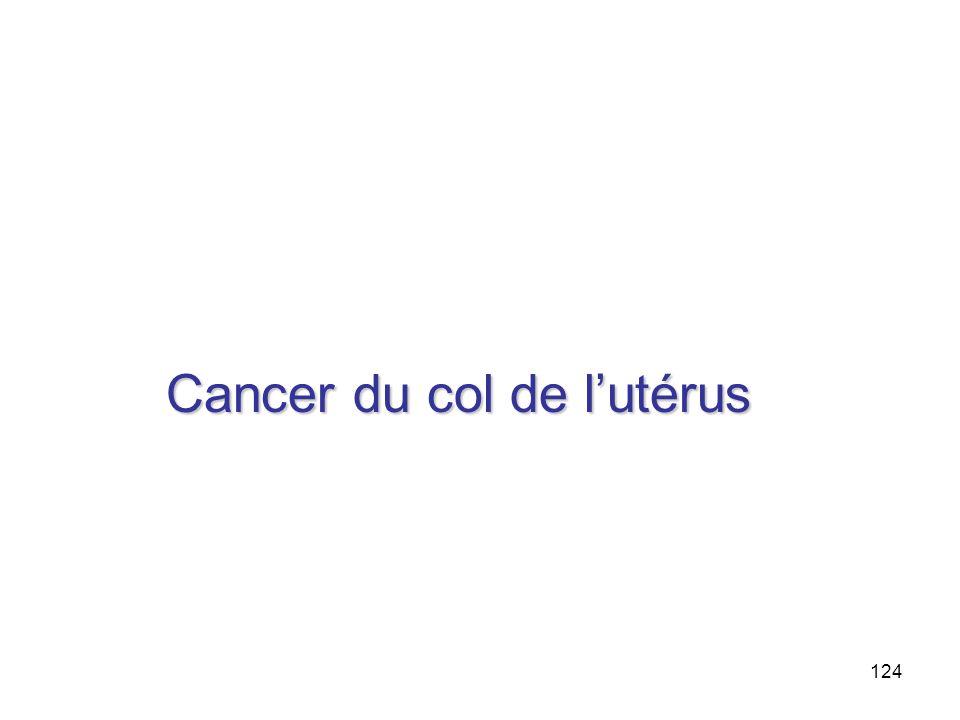 124 Cancer du col de lutérus