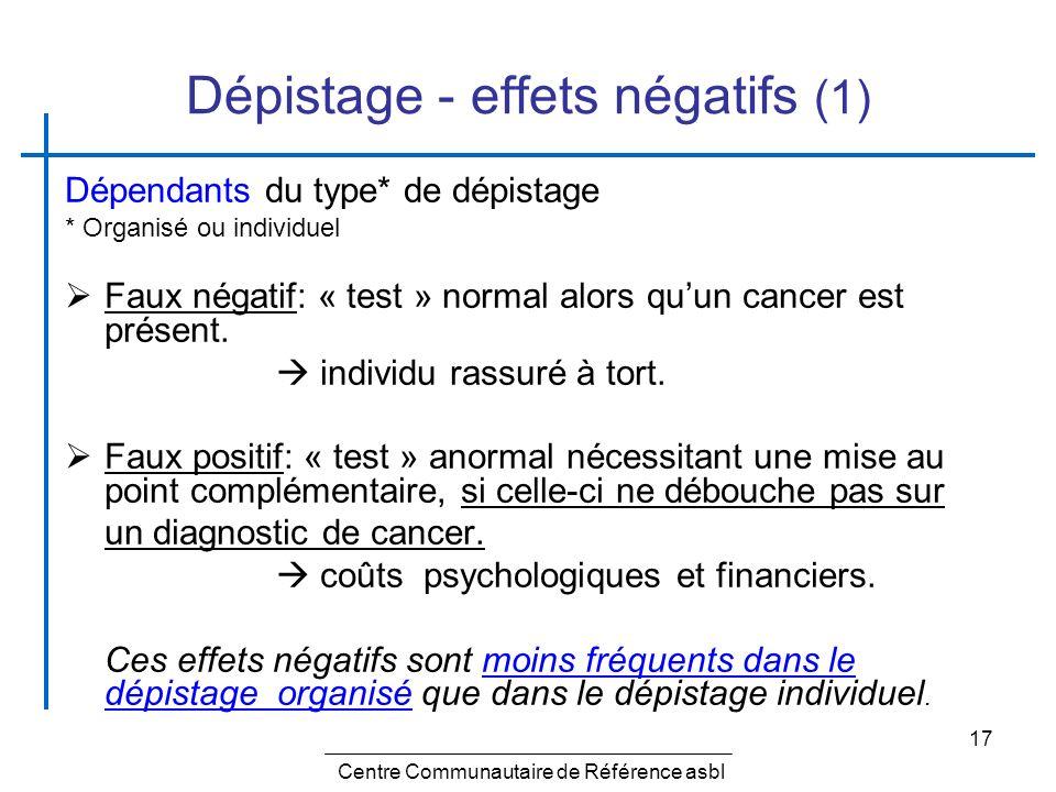 17 Dépistage - effets négatifs (1) Dépendants du type* de dépistage * Organisé ou individuel Faux négatif: « test » normal alors quun cancer est prése