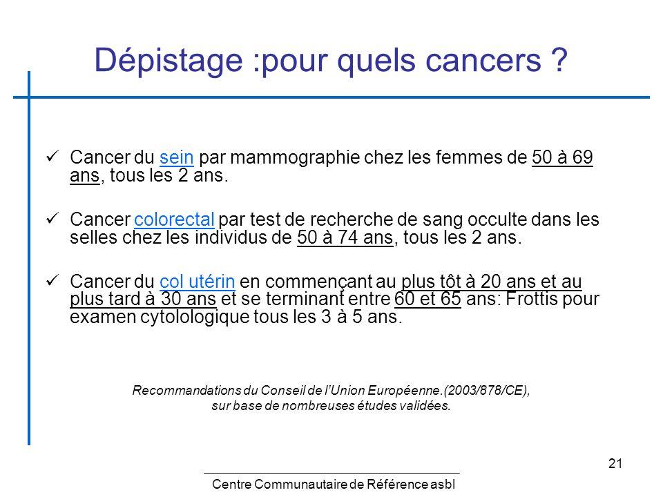 21 Dépistage :pour quels cancers ? Cancer du sein par mammographie chez les femmes de 50 à 69 ans, tous les 2 ans. Cancer colorectal par test de reche