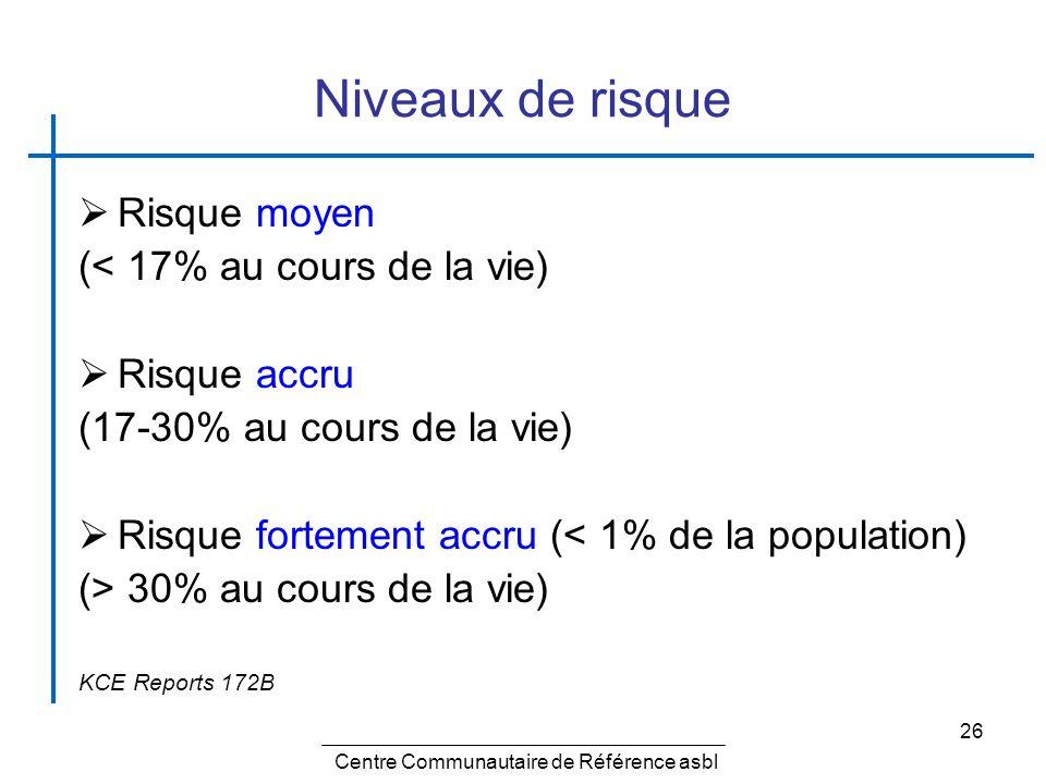 26 Niveaux de risque Risque moyen (< 17% au cours de la vie) Risque accru (17-30% au cours de la vie) Risque fortement accru (< 1% de la population) (