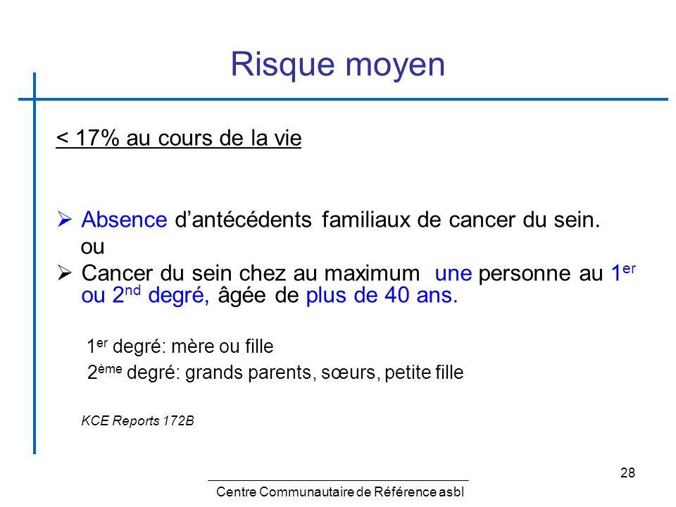 28 Risque moyen < 17% au cours de la vie Absence dantécédents familiaux de cancer du sein. ou Cancer du sein chez au maximum une personne au 1 er ou 2