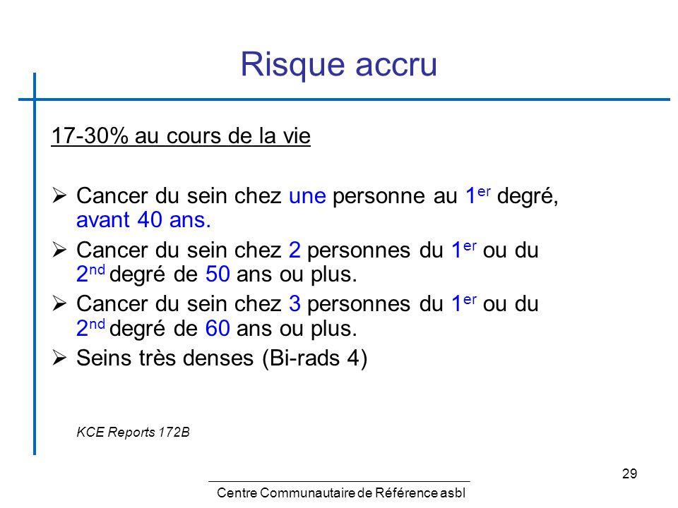 29 Risque accru 17-30% au cours de la vie Cancer du sein chez une personne au 1 er degré, avant 40 ans. Cancer du sein chez 2 personnes du 1 er ou du