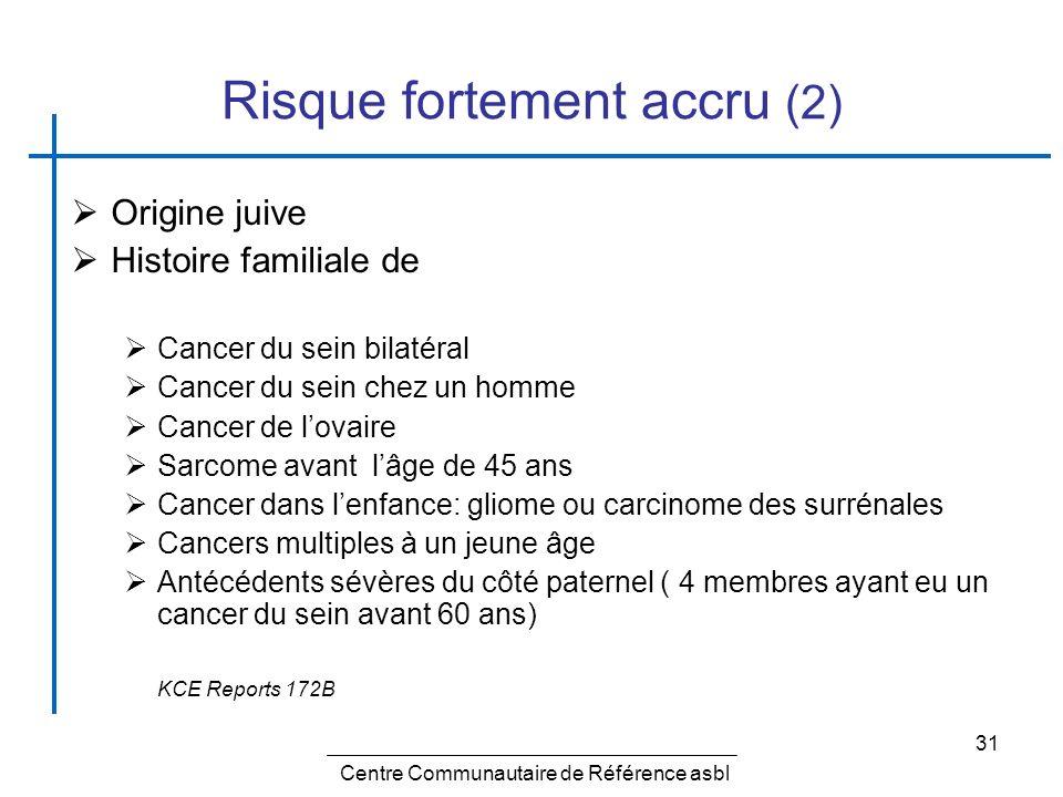31 Risque fortement accru (2) Origine juive Histoire familiale de Cancer du sein bilatéral Cancer du sein chez un homme Cancer de lovaire Sarcome avan