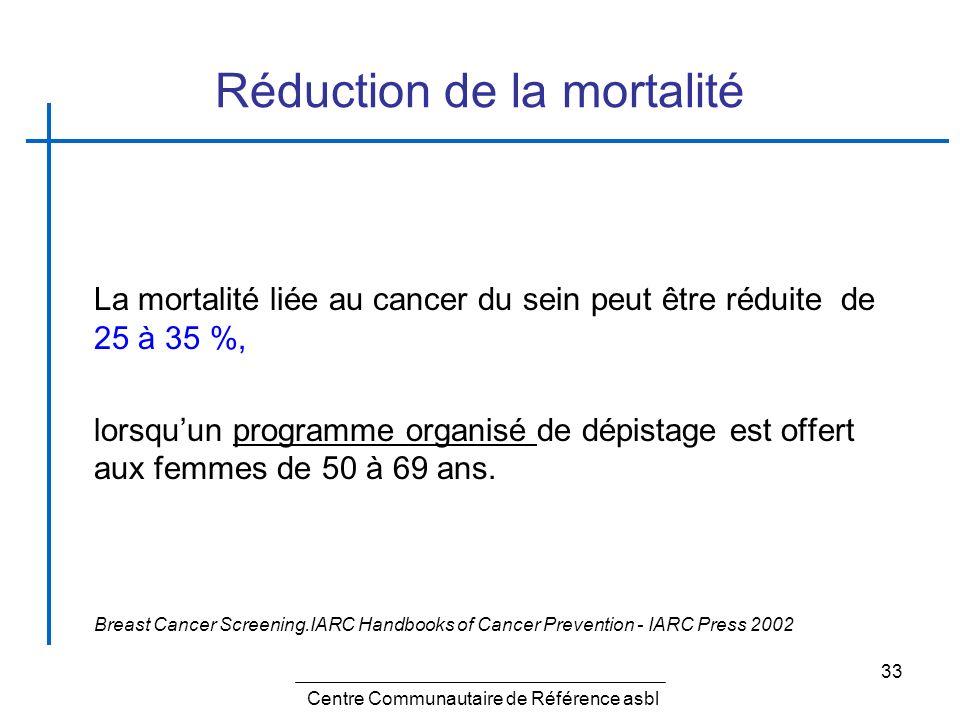33 Réduction de la mortalité La mortalité liée au cancer du sein peut être réduite de 25 à 35 %, lorsquun programme organisé de dépistage est offert a