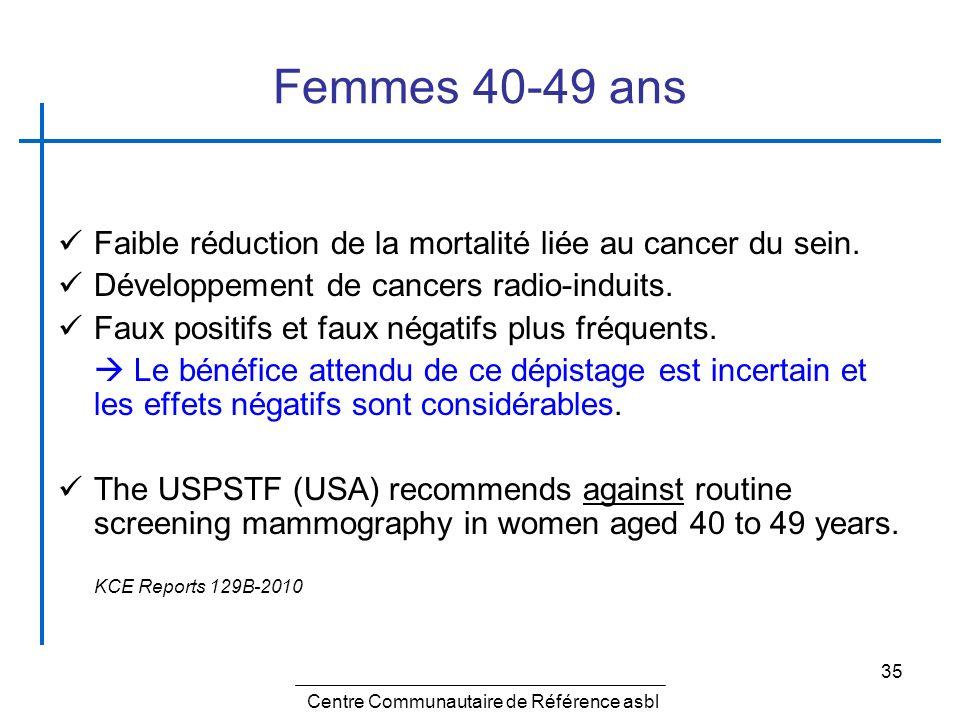35 Femmes 40-49 ans Faible réduction de la mortalité liée au cancer du sein. Développement de cancers radio-induits. Faux positifs et faux négatifs pl