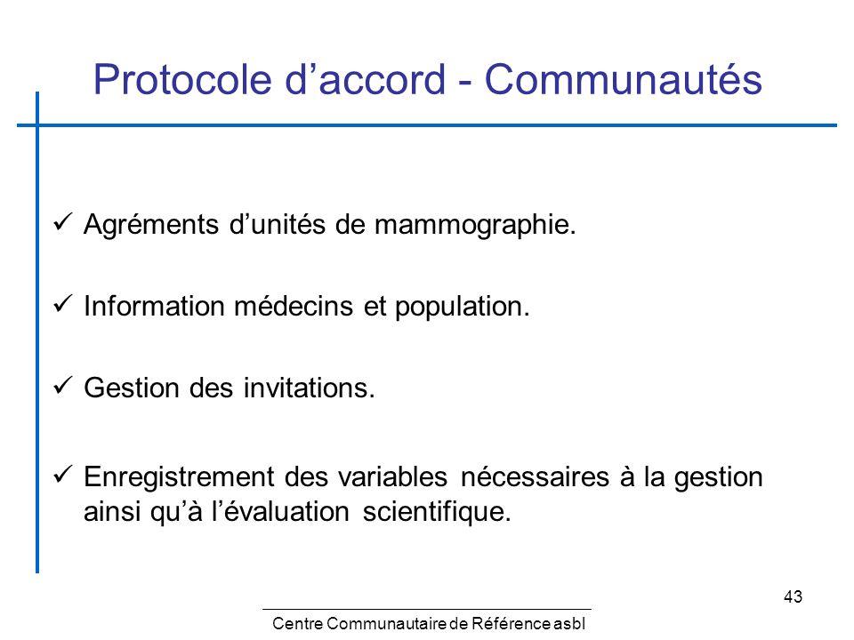 Centre Communautaire de référence asbl 43 Protocole daccord - Communautés Agréments dunités de mammographie. Information médecins et population. Gesti