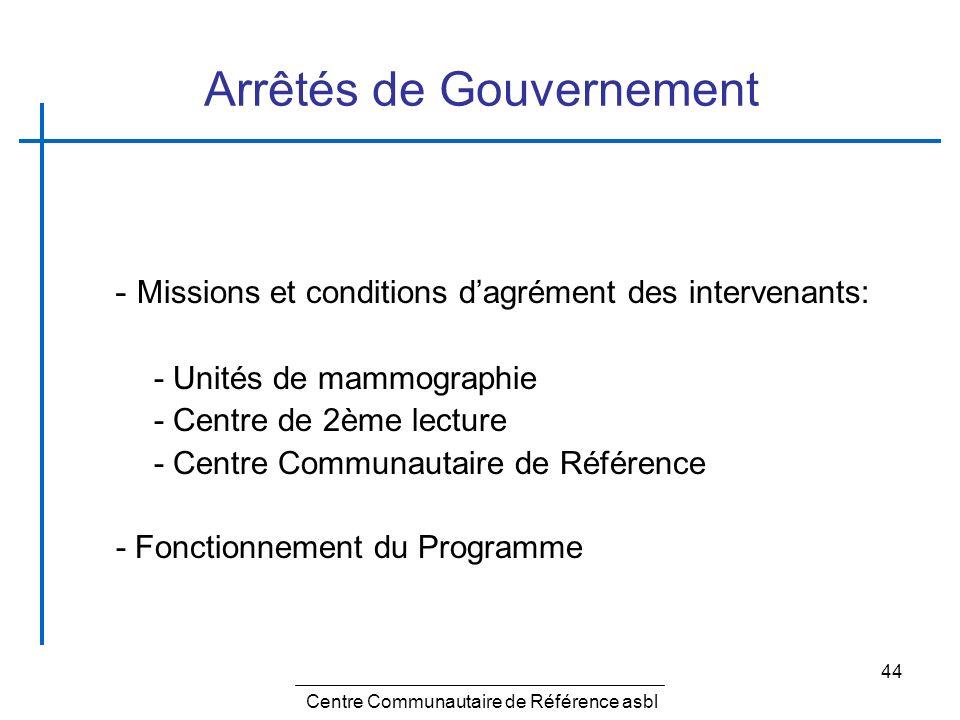 Centre Communauaire de Référence asbl 44 Arrêtés de Gouvernement - Missions et conditions dagrément des intervenants: - Unités de mammographie - Centr