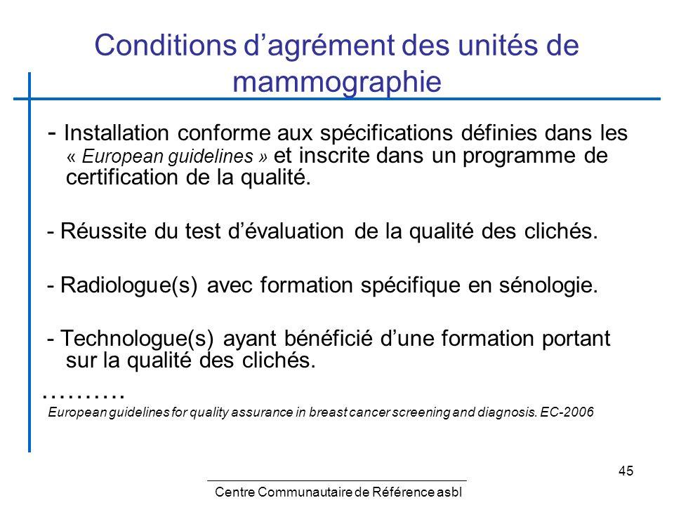 45 Conditions dagrément des unités de mammographie - Installation conforme aux spécifications définies dans les « European guidelines » et inscrite da