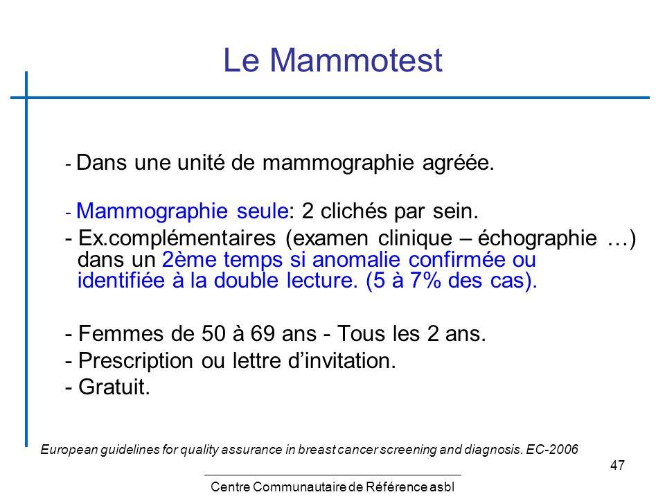 47 Le Mammotest - Dans une unité de mammographie agréée. - Mammographie seule: 2 clichés par sein. - Ex.complémentaires (examen clinique – échographie