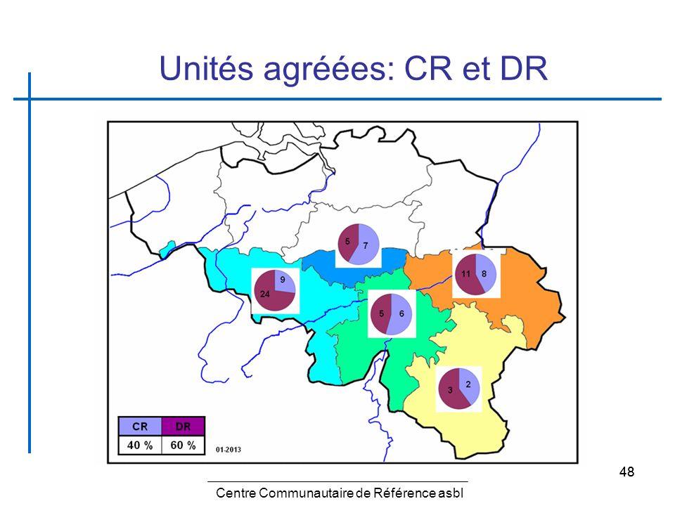 48 Unités agréées: CR et DR Centre Communautaire de Référence asbl