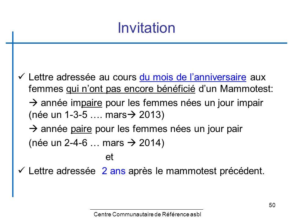 50 Invitation Lettre adressée au cours du mois de lanniversaire aux femmes qui nont pas encore bénéficié dun Mammotest: année impaire pour les femmes