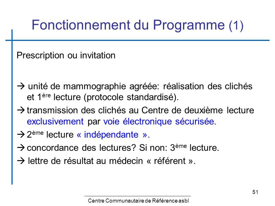 51 Fonctionnement du Programme (1) Prescription ou invitation unité de mammographie agréée: réalisation des clichés et 1 ère lecture (protocole standa