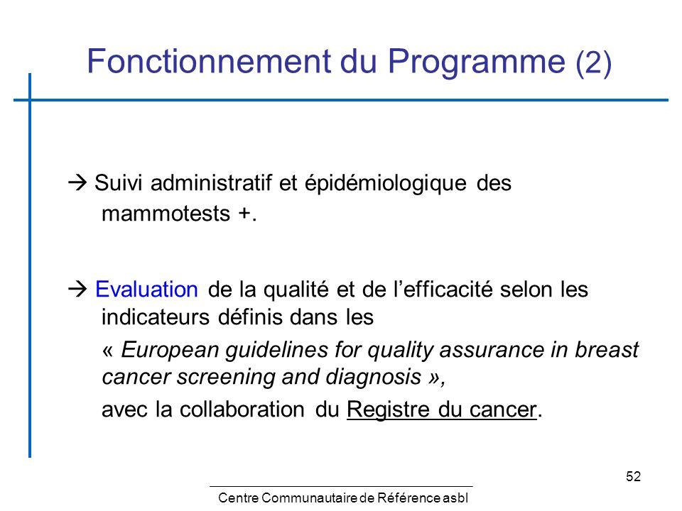 52 Fonctionnement du Programme (2) Suivi administratif et épidémiologique des mammotests +. Evaluation de la qualité et de lefficacité selon les indic