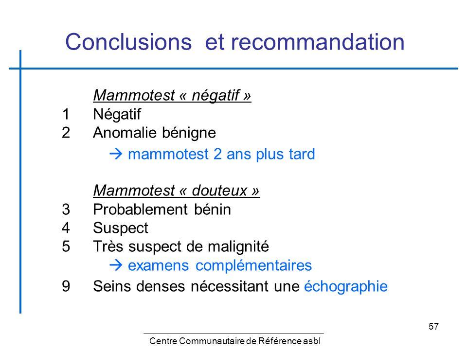 57 Conclusions et recommandation Mammotest « négatif » 1Négatif 2Anomalie bénigne mammotest 2 ans plus tard Mammotest « douteux » 3Probablement bénin