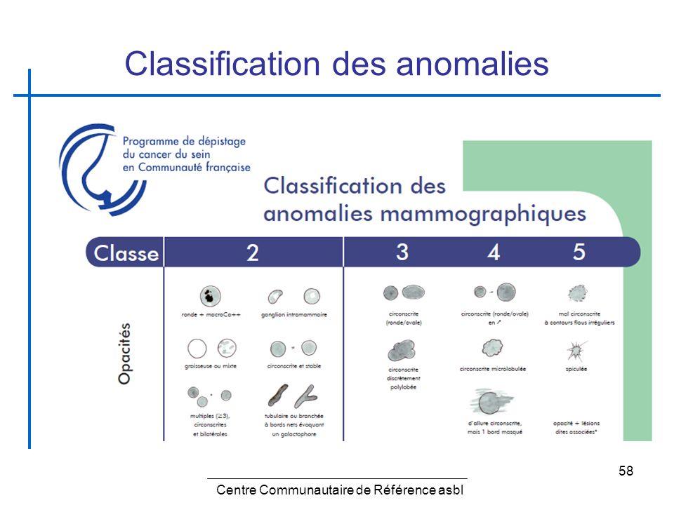 58 Centre Communautaire de Référence asbl Classification des anomalies